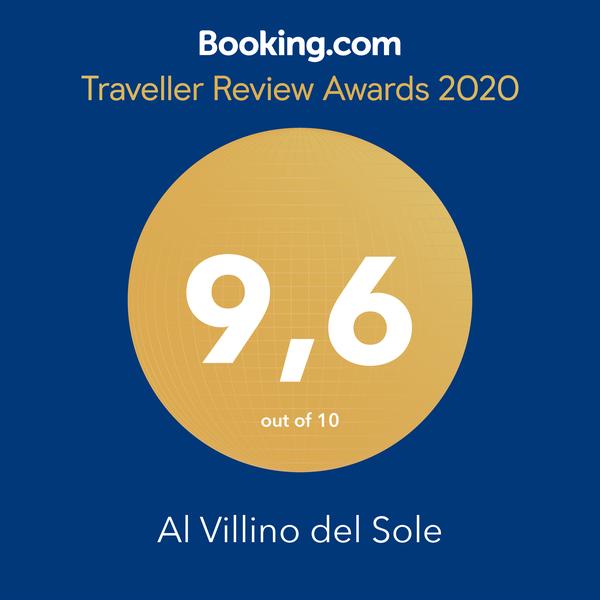 Booking 2020. Gästebewertung